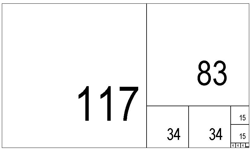 euclid 220 over 117