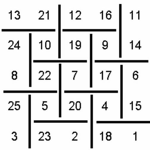 5x5 grid