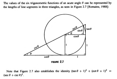 trig functions