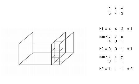 3D 5 4 3