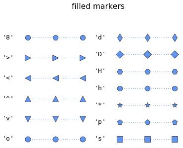 filledmarkers