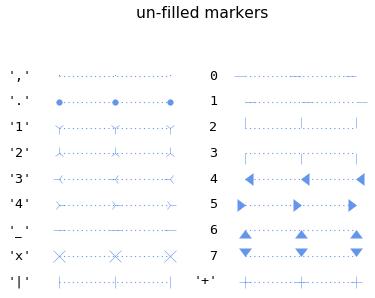 unfilledmarkers
