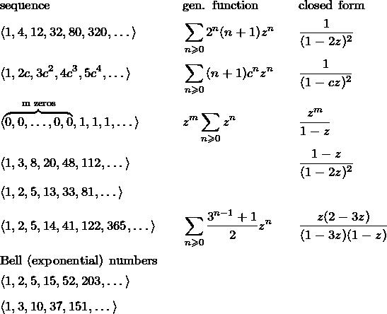 \begin{align*} &\text{sequence} && \text{gen. function} && \text{closed form}\\ &\seqd{1,4,12,32,80,320} && \sumzn{2^n(n+1)} && \fr{(1-2z)^2}\\ &\seqd{1,2c,3c^2,4c^3,5c^4} && \sumzn{(n+1) c^n} && \fr{(1-cz)^2}\\ &\seqd{\overbrace{0,0,\dotsc,0,0}^\text{m zeros},1,1,1} && z^m \sumzn{} && \frac{z^m}{1-z}\\ &\seqd{1,3,8,20,48,112} &&  && \frac{1-z}{(1-2z)^2}\\ &\seqd{1,2,5,13,33,81} &&  && \frac{}{}\\ &\seqd{1,2,5,14,41,122,365} && \sumzn{\frac{3^{n-1}+1}{2}} && \frac{z(2-3z)}{(1-3z)(1-z)}\\ &\text{Bell (exponential) numbers}&& && \\ &\seqd{1,2,5,15,52,203} &&  && \frac{}{}\\ &\seqd{1,3,10,37,151} &&  && \frac{}{}\\ \end{align*}